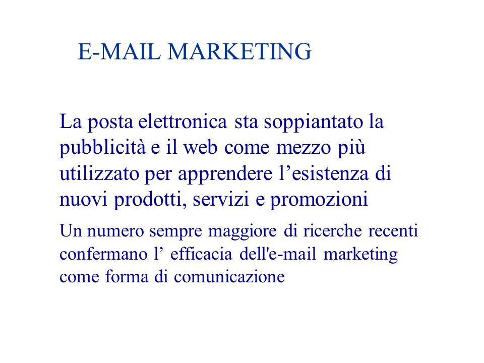 La posta elettronica sta soppiantato la pubblicità e il web come mezzo più utilizzato per apprendere lesistenza di nuovi prodotti, servizi e promozion