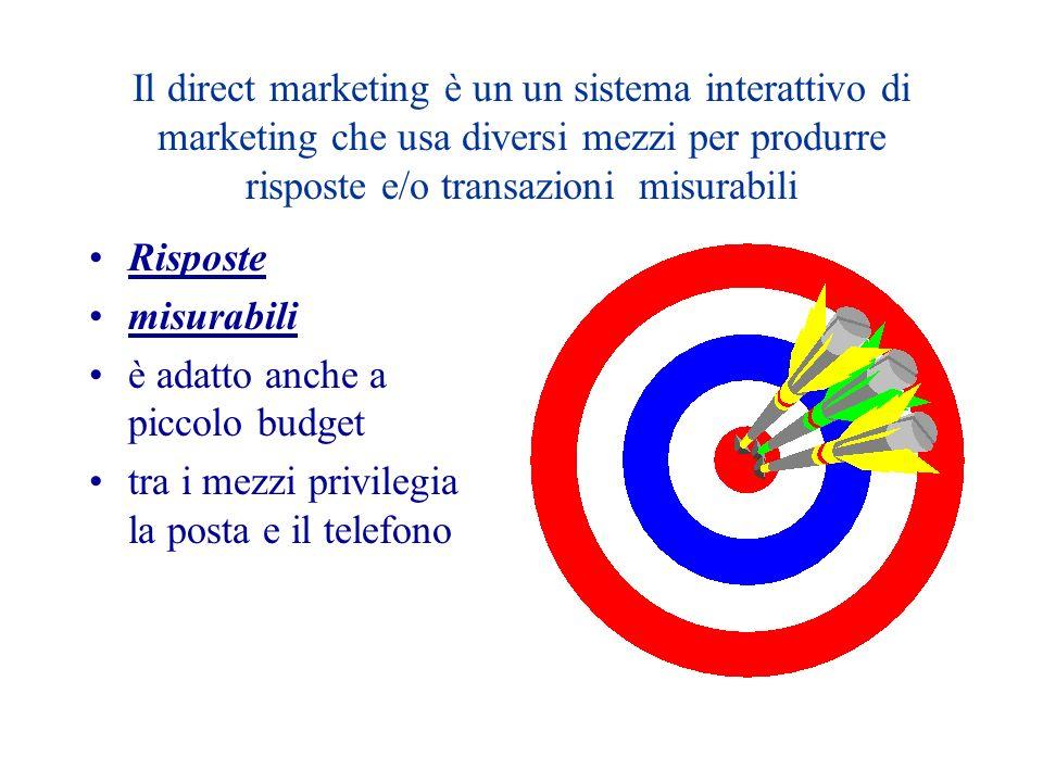 Il direct marketing è un un sistema interattivo di marketing che usa diversi mezzi per produrre risposte e/o transazioni misurabili Risposte misurabil
