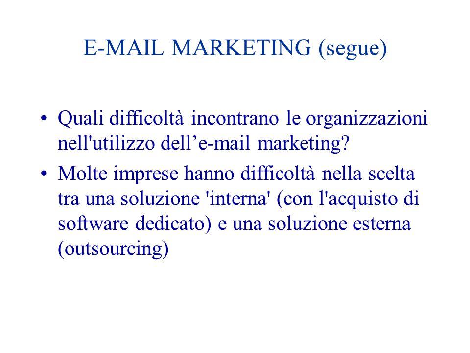 E-MAIL MARKETING (segue) Quali difficoltà incontrano le organizzazioni nell'utilizzo delle-mail marketing? Molte imprese hanno difficoltà nella scelta