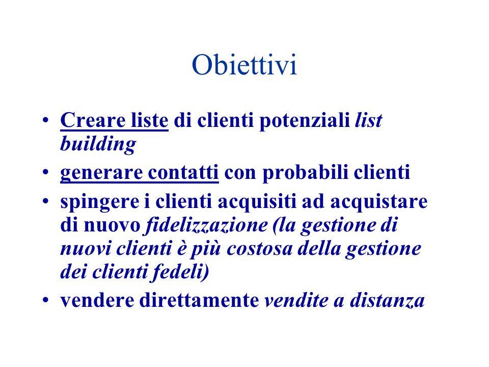 Obiettivi Creare liste di clienti potenziali list building generare contatti con probabili clienti spingere i clienti acquisiti ad acquistare di nuovo