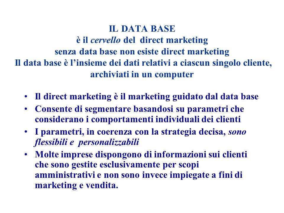 IL DATA BASE è il cervello del direct marketing senza data base non esiste direct marketing Il data base è linsieme dei dati relativi a ciascun singol