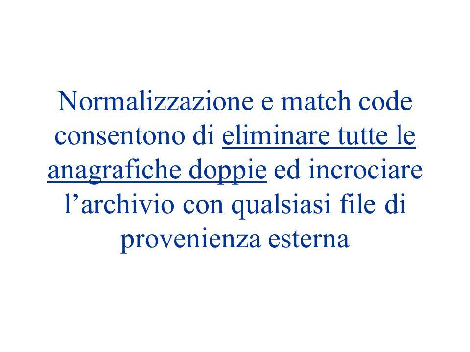 Normalizzazione e match code consentono di eliminare tutte le anagrafiche doppie ed incrociare larchivio con qualsiasi file di provenienza esterna