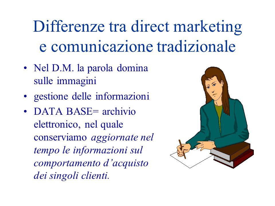 Differenze tra direct marketing e comunicazione tradizionale Nel D.M. la parola domina sulle immagini gestione delle informazioni DATA BASE= archivio