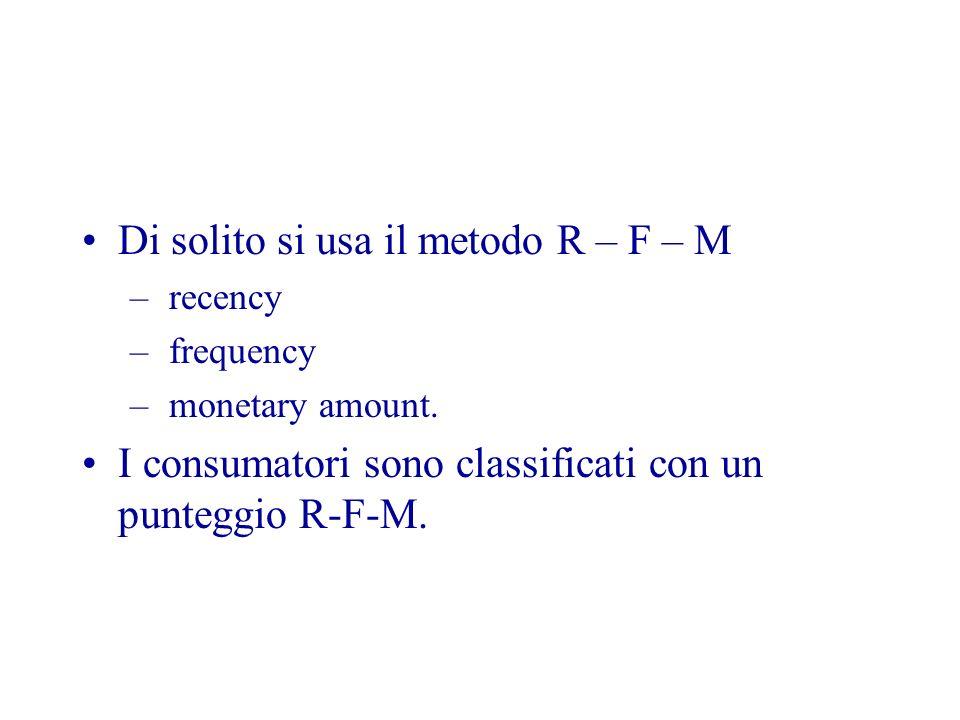Di solito si usa il metodo R – F – M – recency – frequency – monetary amount. I consumatori sono classificati con un punteggio R-F-M.