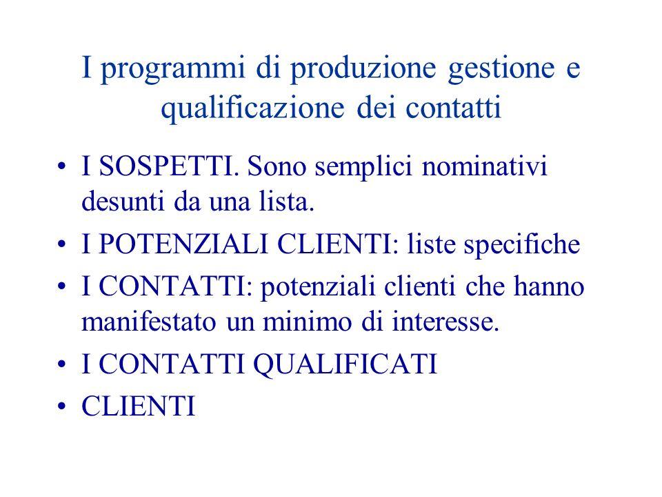 I programmi di produzione gestione e qualificazione dei contatti I SOSPETTI. Sono semplici nominativi desunti da una lista. I POTENZIALI CLIENTI: list
