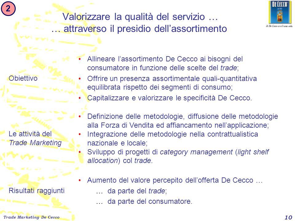 Trade Marketing De Cecco 10 Obiettivo Allineare lassortimento De Cecco ai bisogni del consumatore in funzione delle scelte del trade; Offrire un prese