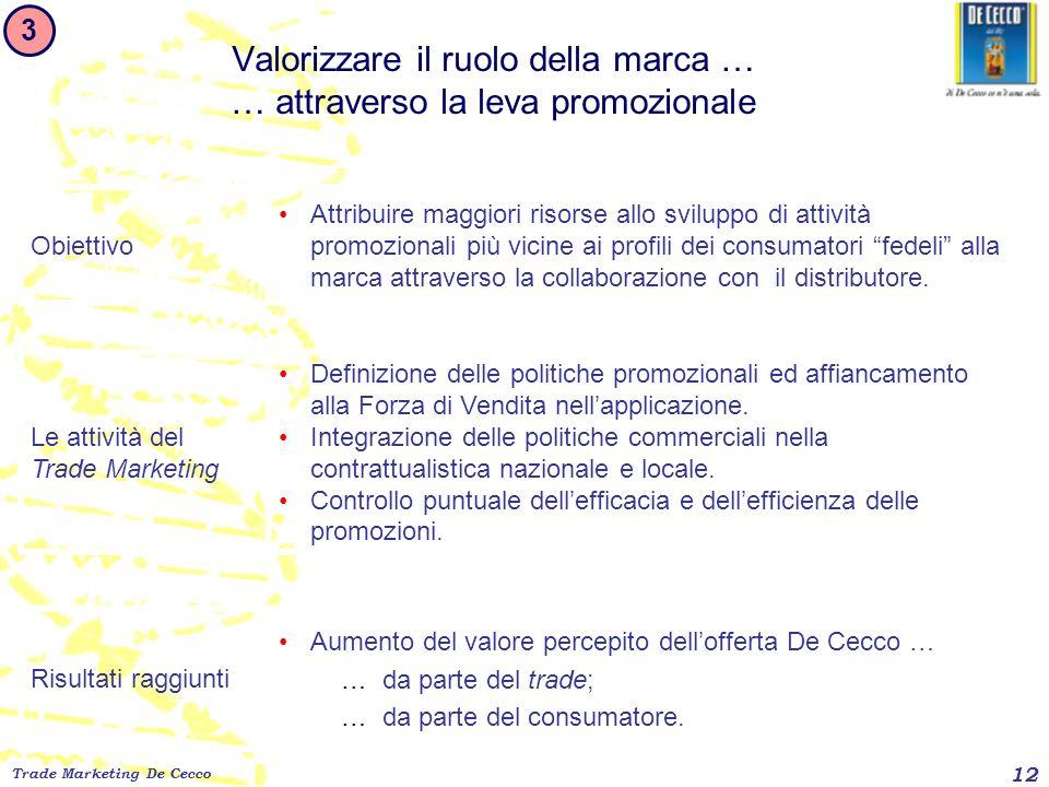 Trade Marketing De Cecco 12 Obiettivo Attribuire maggiori risorse allo sviluppo di attività promozionali più vicine ai profili dei consumatori fedeli