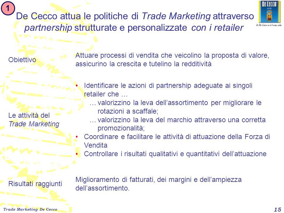 Trade Marketing De Cecco 15 Obiettivo Attuare processi di vendita che veicolino la proposta di valore, assicurino la crescita e tutelino la redditivit