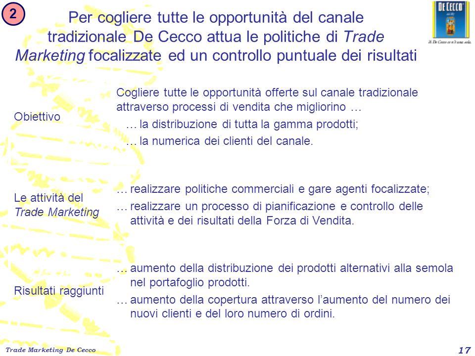 Trade Marketing De Cecco 17 Obiettivo Cogliere tutte le opportunità offerte sul canale tradizionale attraverso processi di vendita che migliorino … …l