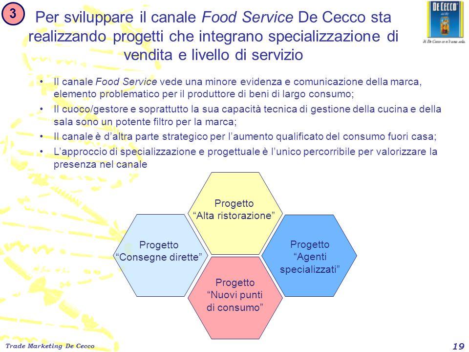 Trade Marketing De Cecco 19 Per sviluppare il canale Food Service De Cecco sta realizzando progetti che integrano specializzazione di vendita e livell