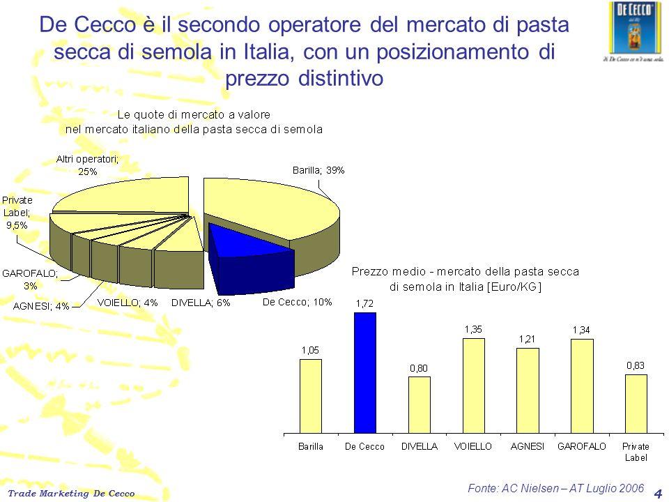 Trade Marketing De Cecco 4 De Cecco è il secondo operatore del mercato di pasta secca di semola in Italia, con un posizionamento di prezzo distintivo