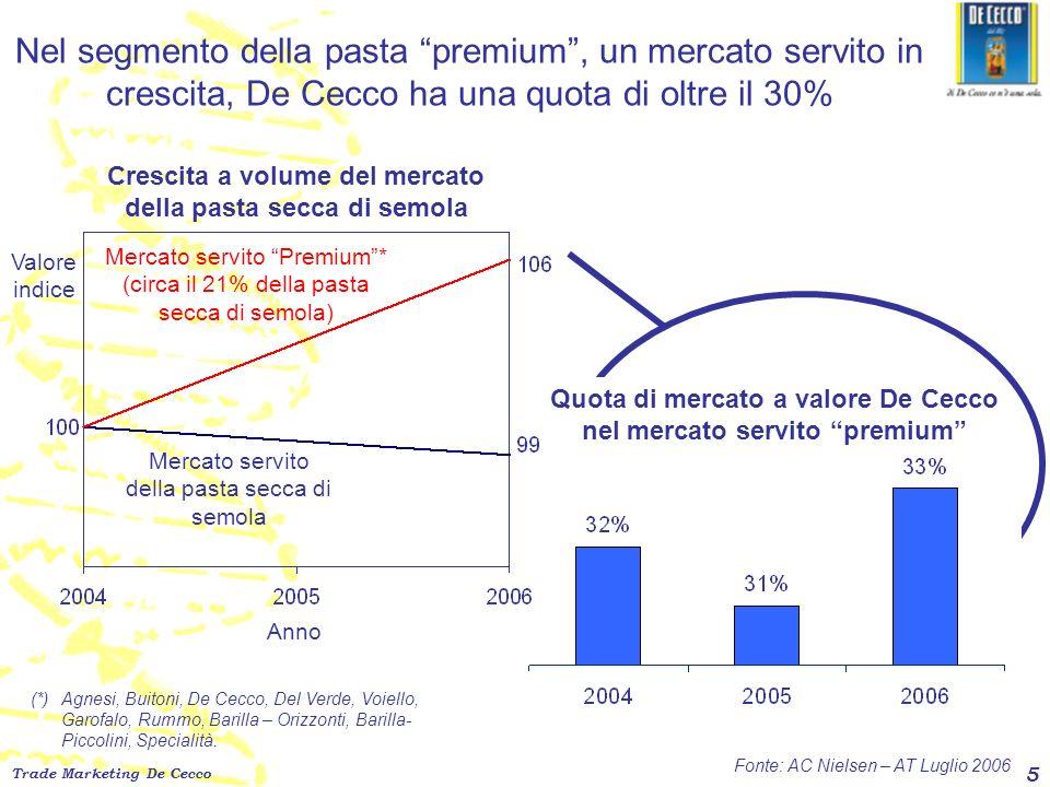 Trade Marketing De Cecco 5 Nel segmento della pasta premium, un mercato servito in crescita, De Cecco ha una quota di oltre il 30% Mercato servito Pre