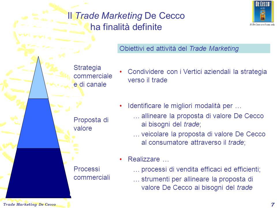 Trade Marketing De Cecco 7 Il Trade Marketing De Cecco ha finalità definite Obiettivi ed attività del Trade Marketing Strategia commerciale e di canal