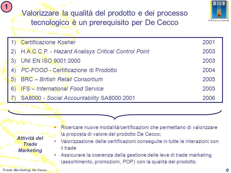 Trade Marketing De Cecco 9 Valorizzare la qualità del prodotto e dei processo tecnologico è un prerequisito per De Cecco 1)Certificazione Kosher2001 2
