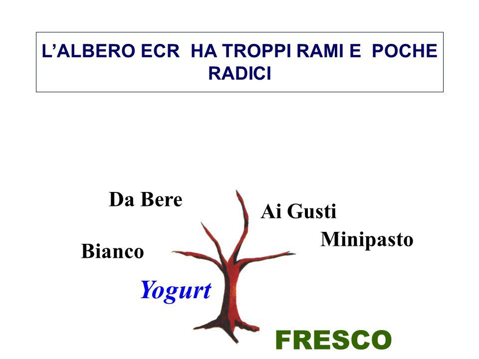 LALBERO ECR HA TROPPI RAMI E POCHE RADICI FRESCO Yogurt Da Bere Bianco Minipasto FRESCO Ai Gusti