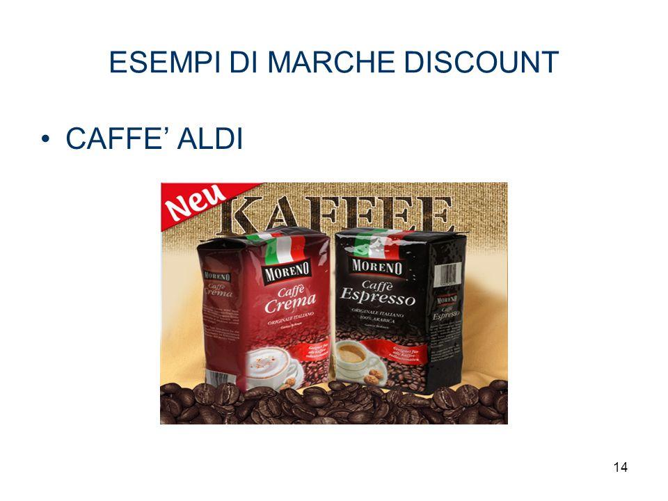 14 ESEMPI DI MARCHE DISCOUNT CAFFE ALDI