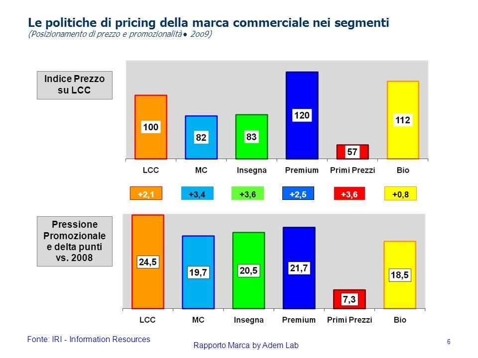 6 Fonte: IRI - Information Resources Le politiche di pricing della marca commerciale nei segmenti (Posizionamento di prezzo e promozionalità 2oo9) Ind