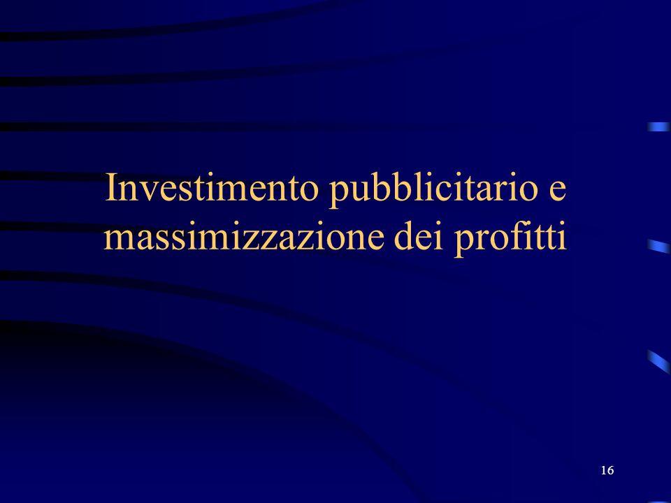16 Investimento pubblicitario e massimizzazione dei profitti