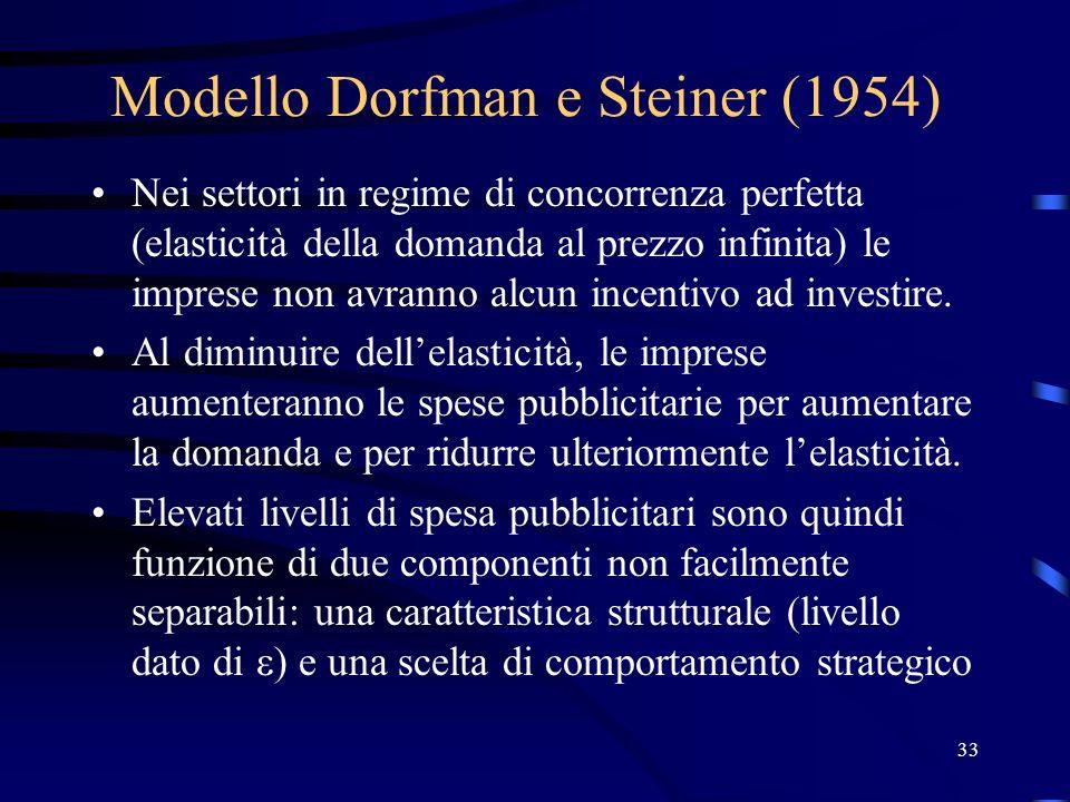 33 Modello Dorfman e Steiner (1954) Nei settori in regime di concorrenza perfetta (elasticità della domanda al prezzo infinita) le imprese non avranno
