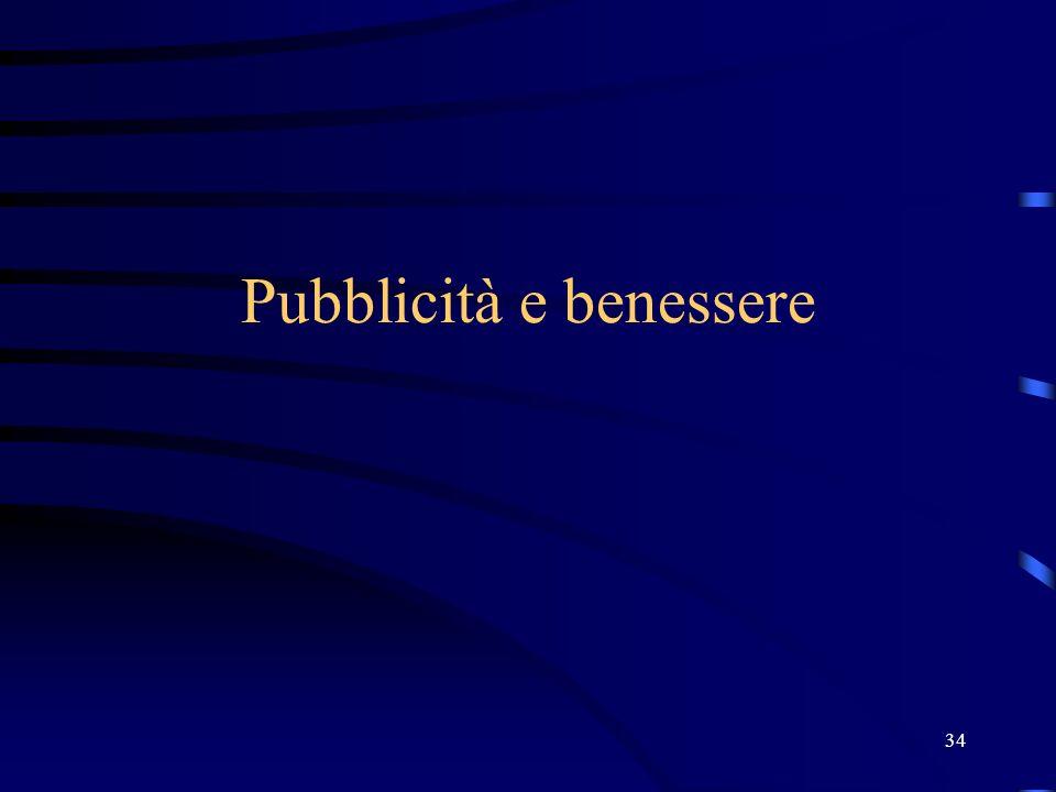 34 Pubblicità e benessere