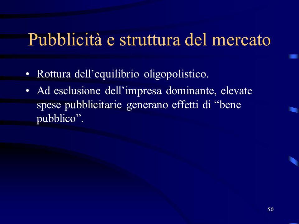 50 Pubblicità e struttura del mercato Rottura dellequilibrio oligopolistico. Ad esclusione dellimpresa dominante, elevate spese pubblicitarie generano