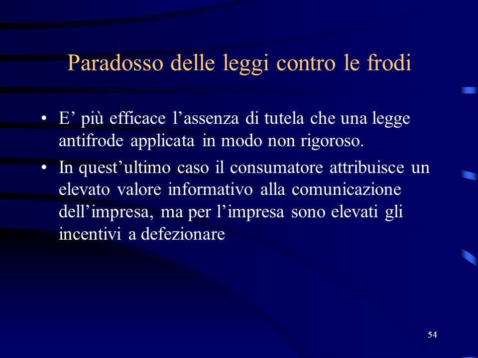 54 Paradosso delle leggi contro le frodi E più efficace lassenza di tutela che una legge antifrode applicata in modo non rigoroso. In questultimo caso
