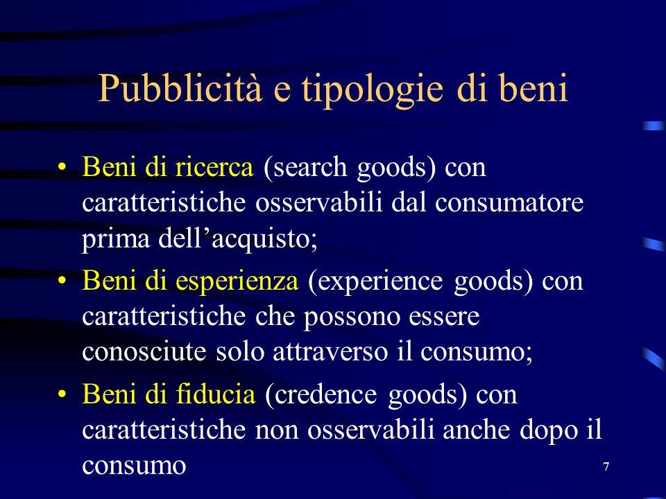 7 Pubblicità e tipologie di beni Beni di ricerca (search goods) con caratteristiche osservabili dal consumatore prima dellacquisto; Beni di esperienza