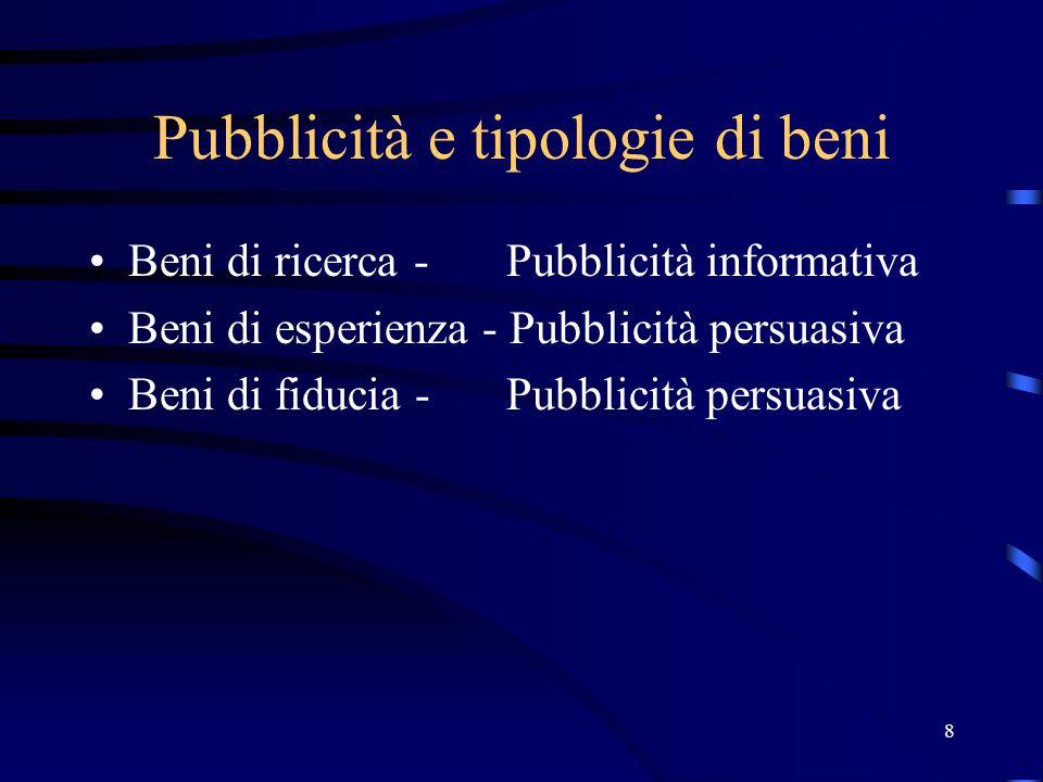 8 Pubblicità e tipologie di beni Beni di ricerca - Pubblicità informativa Beni di esperienza - Pubblicità persuasiva Beni di fiducia - Pubblicità pers