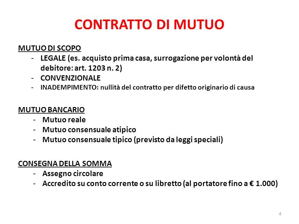 CONTRATTO DI MUTUO MUTUO DI SCOPO -LEGALE (es. acquisto prima casa, surrogazione per volontà del debitore: art. 1203 n. 2) -CONVENZIONALE -INADEMPIMEN
