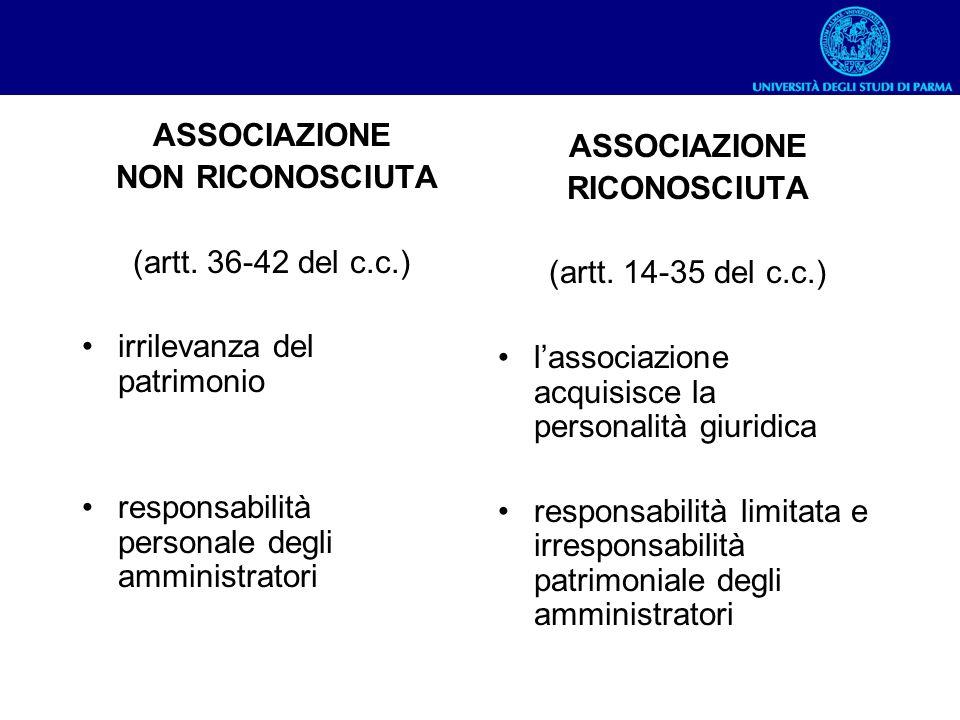 ASSOCIAZIONE NON RICONOSCIUTA (artt. 36-42 del c.c.) irrilevanza del patrimonio responsabilità personale degli amministratori ASSOCIAZIONE RICONOSCIUT