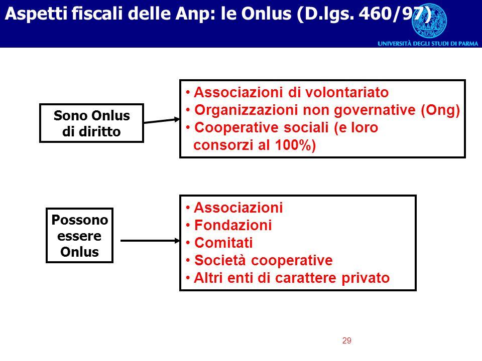 29 Aspetti fiscali delle Anp: le Onlus (D.lgs. 460/97) Sono Onlus di diritto Associazioni di volontariato Organizzazioni non governative (Ong) Coopera