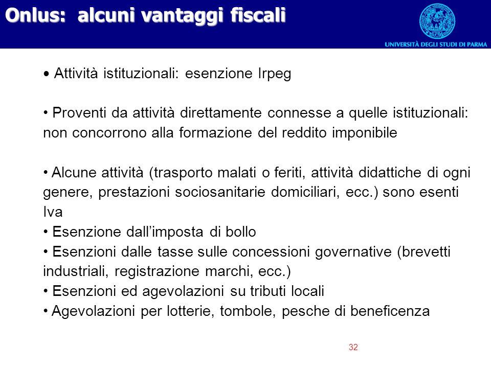 32 Onlus: alcuni vantaggi fiscali Attività istituzionali: esenzione Irpeg Proventi da attività direttamente connesse a quelle istituzionali: non conco