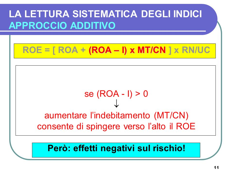 11 LA LETTURA SISTEMATICA DEGLI INDICI APPROCCIO ADDITIVO (ROA – I) x MT/CN ROE = [ ROA + (ROA – I) x MT/CN ] x RN/UC se (ROA - I) > 0 aumentare linde
