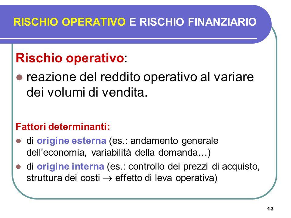 13 RISCHIO OPERATIVO E RISCHIO FINANZIARIO Rischio operativo: reazione del reddito operativo al variare dei volumi di vendita. Fattori determinanti: d