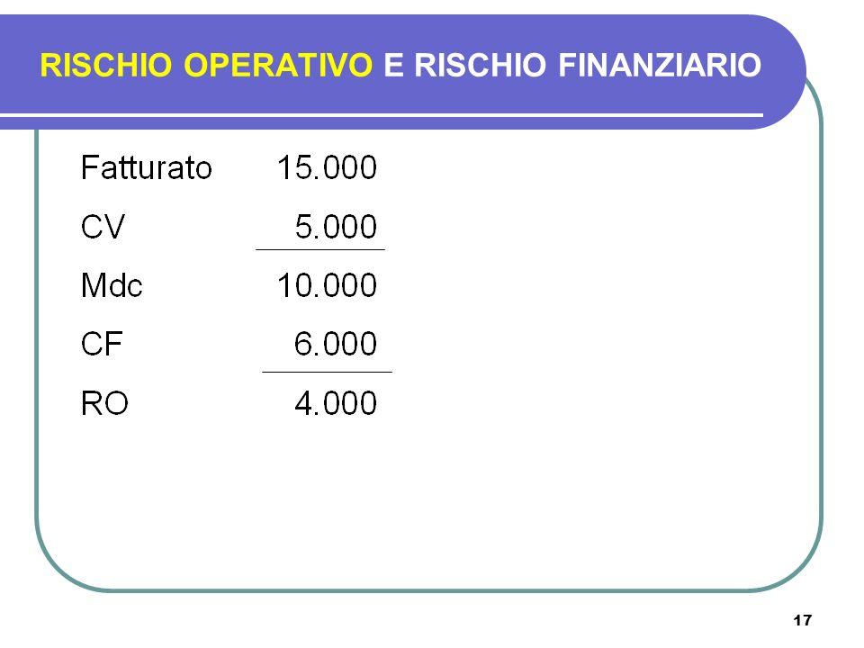 17 RISCHIO OPERATIVO E RISCHIO FINANZIARIO