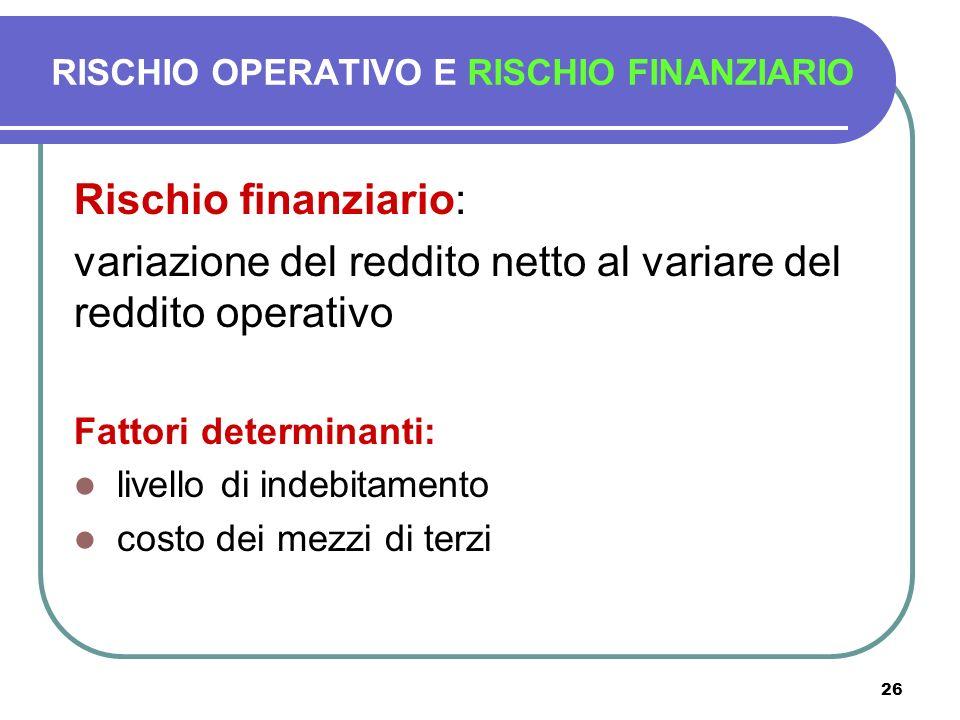 26 Rischio finanziario: variazione del reddito netto al variare del reddito operativo Fattori determinanti: livello di indebitamento costo dei mezzi d