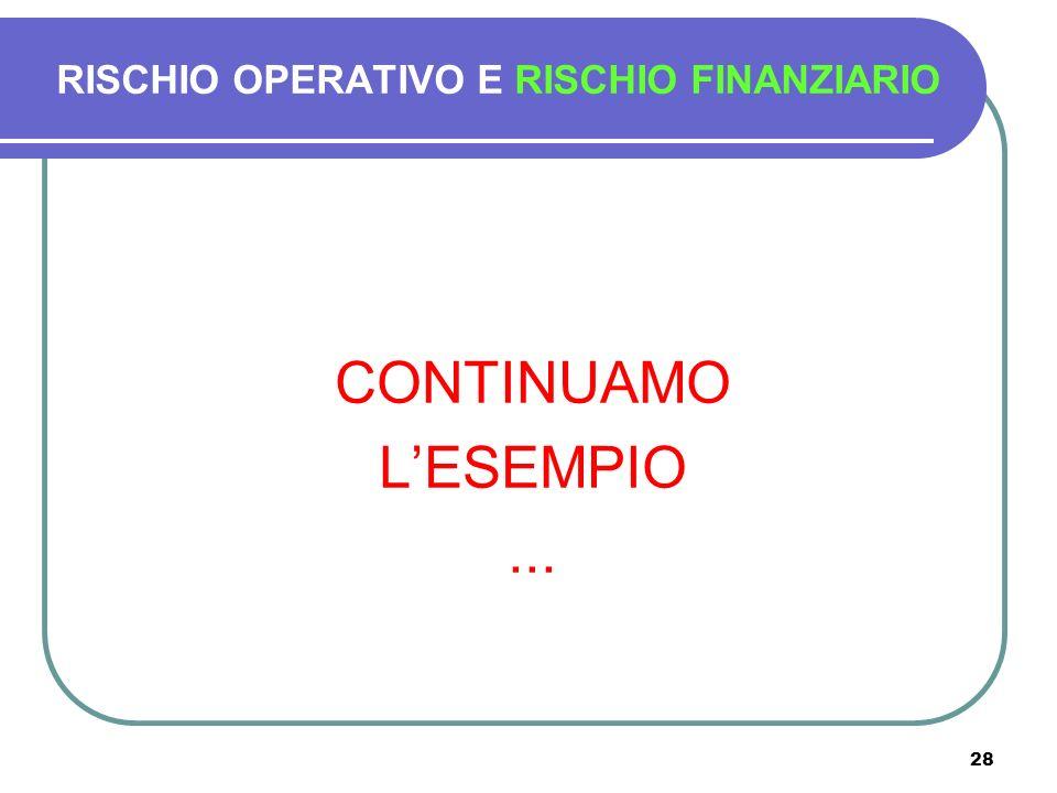 28 CONTINUAMO LESEMPIO... RISCHIO OPERATIVO E RISCHIO FINANZIARIO