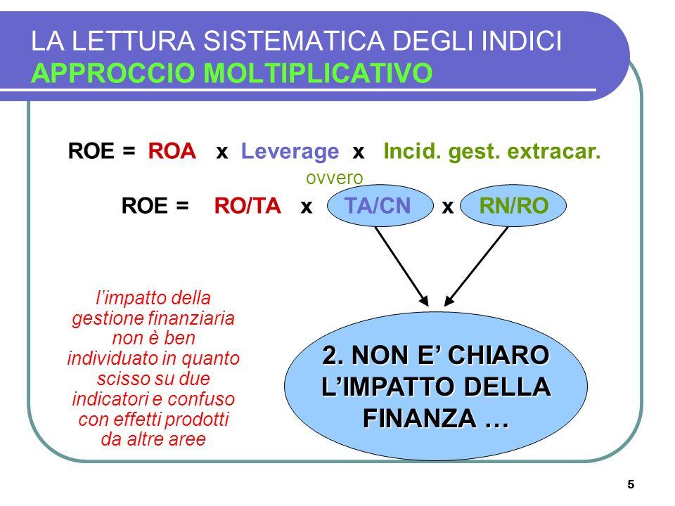 5 LA LETTURA SISTEMATICA DEGLI INDICI APPROCCIO MOLTIPLICATIVO ROE = ROA x Leverage x Incid. gest. extracar. ovvero ROE = RO/TA x TA/CN x RN/RO 2. NON