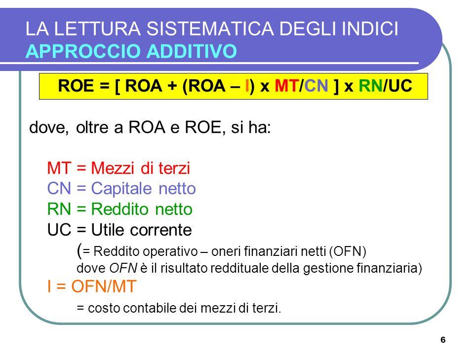6 LA LETTURA SISTEMATICA DEGLI INDICI APPROCCIO ADDITIVO ROE = [ ROA + (ROA – I) x MT/CN ] x RN/UC dove, oltre a ROA e ROE, si ha: MT = Mezzi di terzi