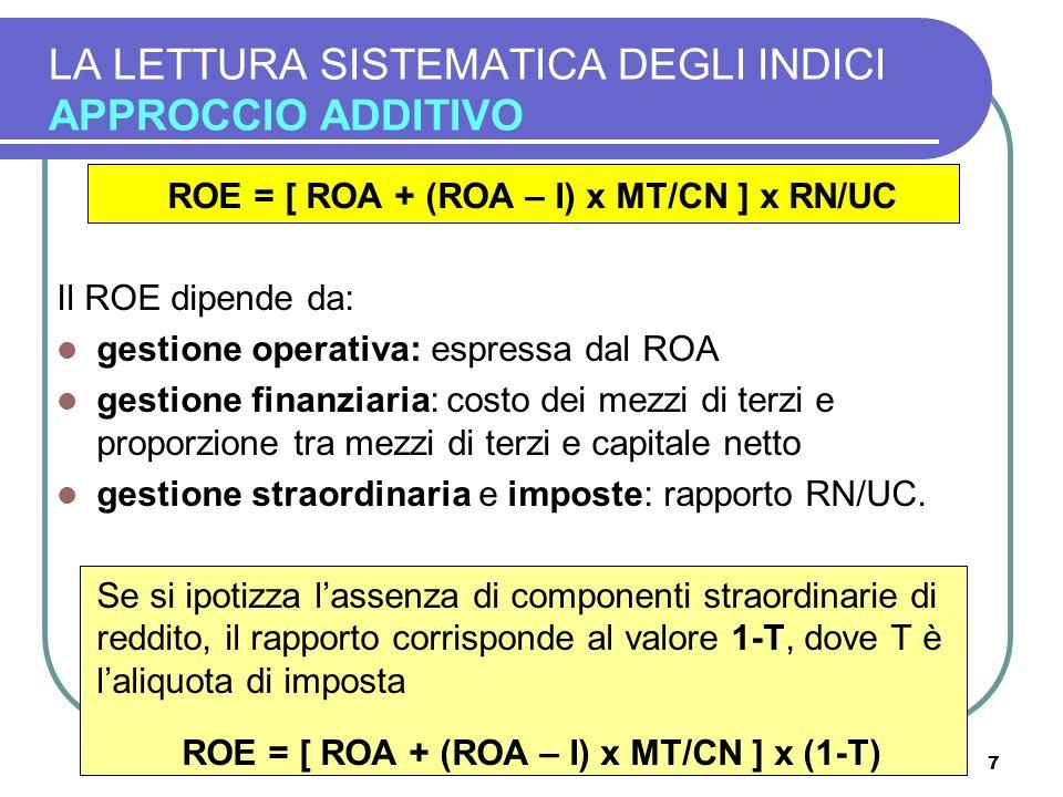 7 LA LETTURA SISTEMATICA DEGLI INDICI APPROCCIO ADDITIVO ROE = [ ROA + (ROA – I) x MT/CN ] x RN/UC Il ROE dipende da: gestione operativa: espressa dal