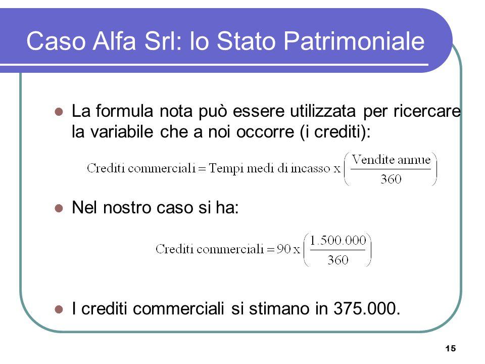 15 Caso Alfa Srl: lo Stato Patrimoniale La formula nota può essere utilizzata per ricercare la variabile che a noi occorre (i crediti): Nel nostro caso si ha: I crediti commerciali si stimano in 375.000.