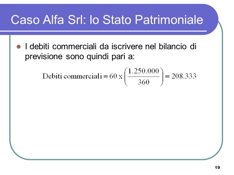 19 Caso Alfa Srl: lo Stato Patrimoniale I debiti commerciali da iscrivere nel bilancio di previsione sono quindi pari a: