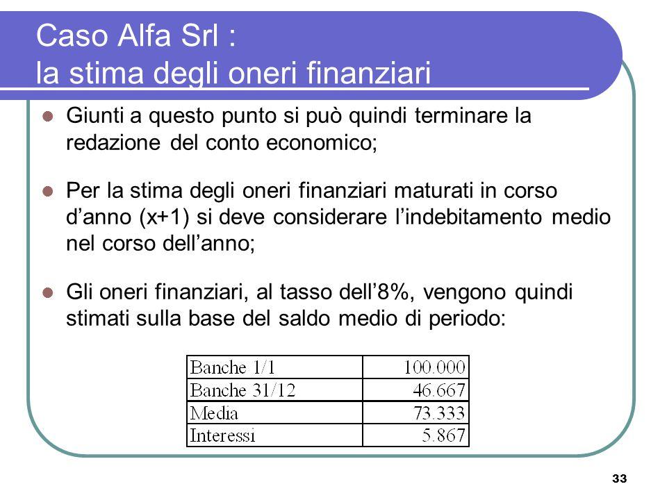 33 Caso Alfa Srl : la stima degli oneri finanziari Giunti a questo punto si può quindi terminare la redazione del conto economico; Per la stima degli oneri finanziari maturati in corso danno (x+1) si deve considerare lindebitamento medio nel corso dellanno; Gli oneri finanziari, al tasso dell8%, vengono quindi stimati sulla base del saldo medio di periodo: