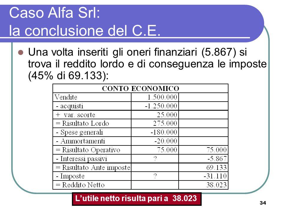 34 Caso Alfa Srl: la conclusione del C.E.