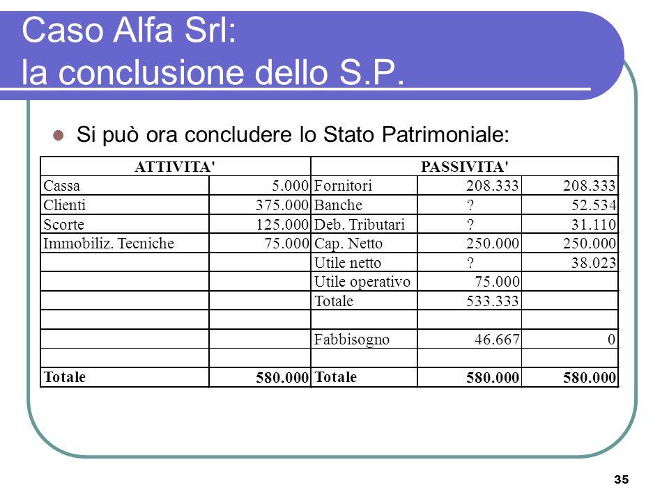 35 Caso Alfa Srl: la conclusione dello S.P.