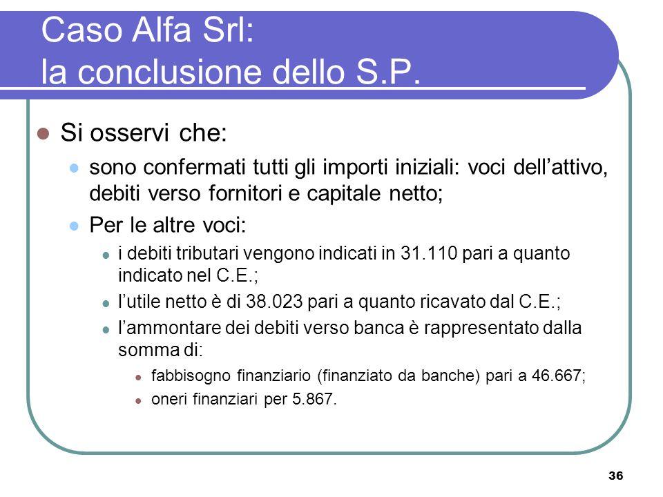 36 Caso Alfa Srl: la conclusione dello S.P.