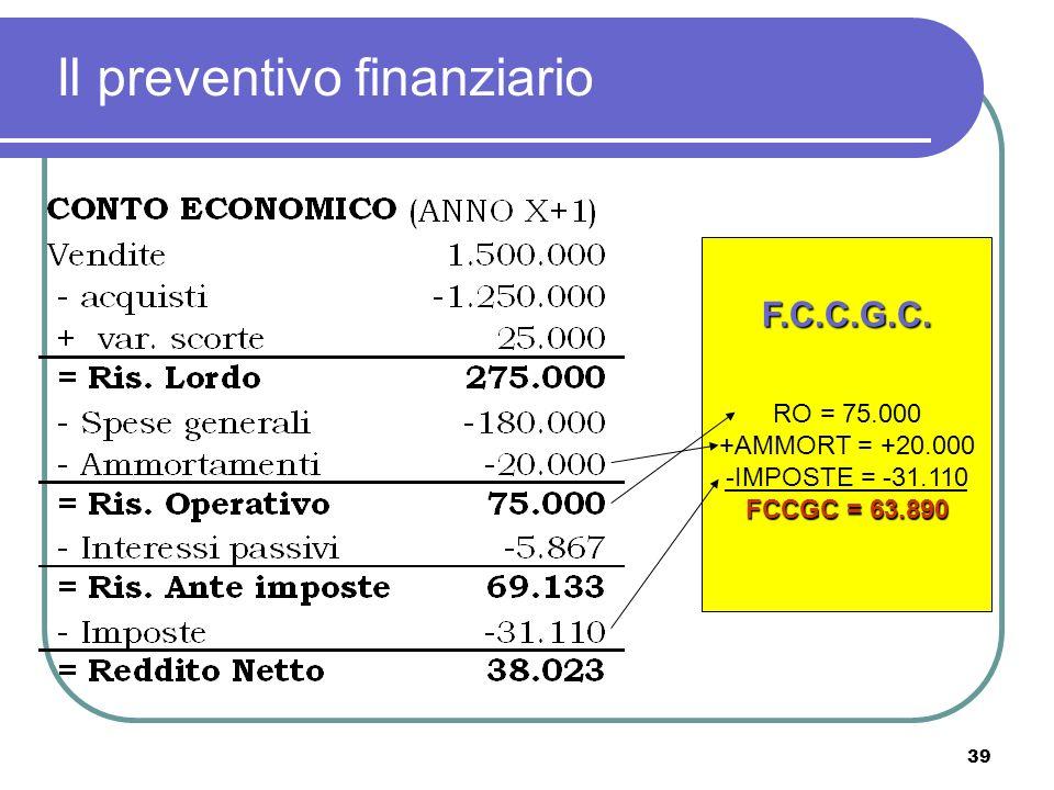 39 Il preventivo finanziario F.C.C.G.C.