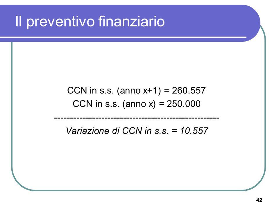 42 Il preventivo finanziario CCN in s.s. (anno x+1) = 260.557 CCN in s.s.