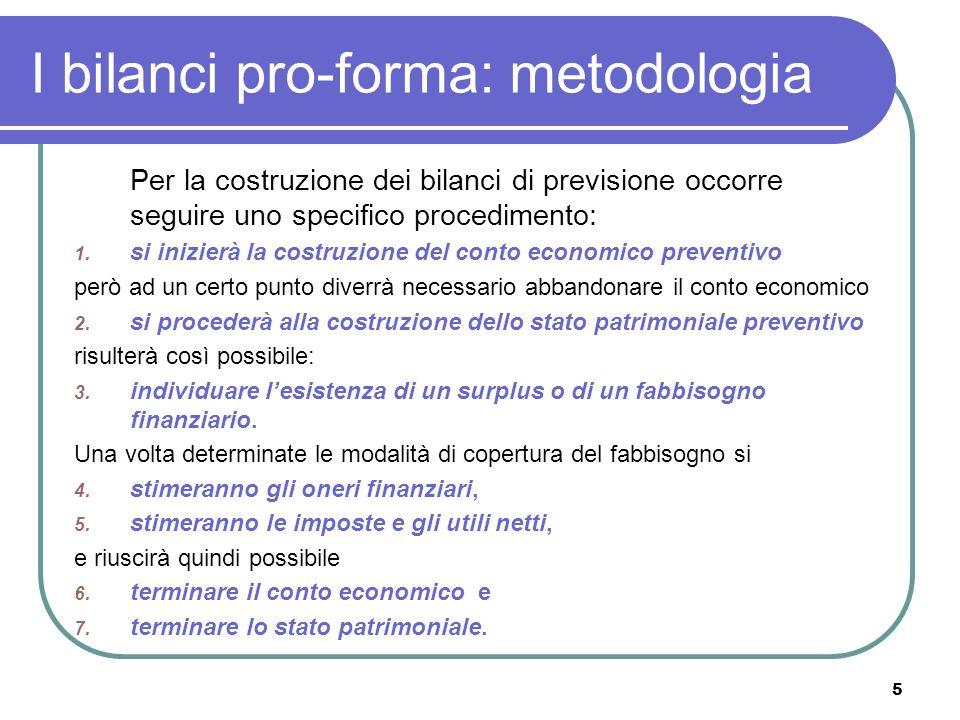 5 I bilanci pro-forma: metodologia Per la costruzione dei bilanci di previsione occorre seguire uno specifico procedimento: 1.