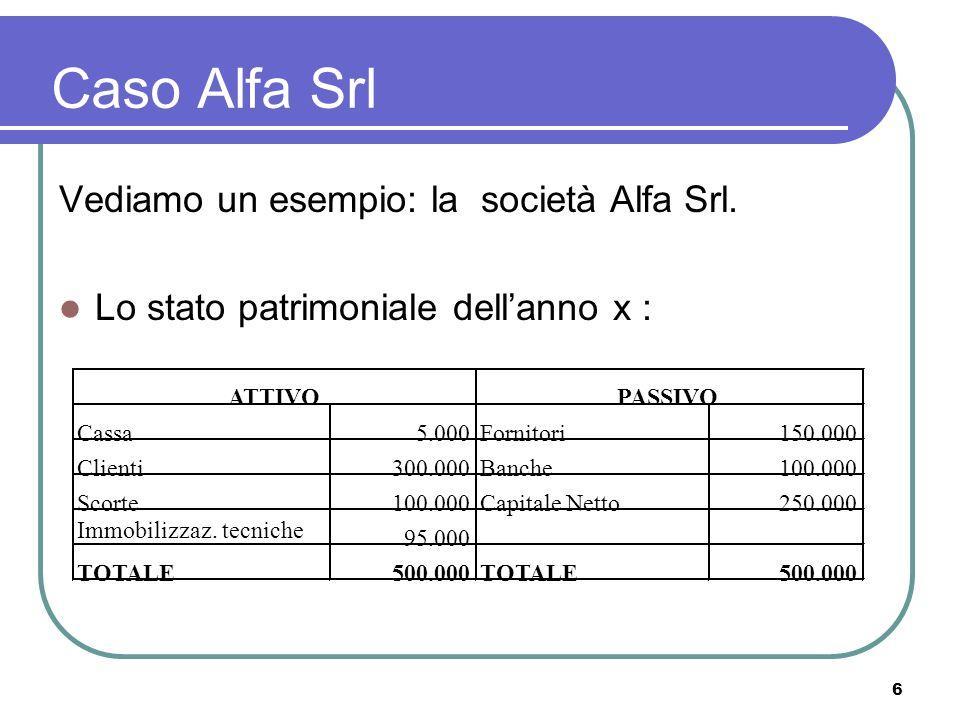 6 Caso Alfa Srl Vediamo un esempio: la società Alfa Srl.